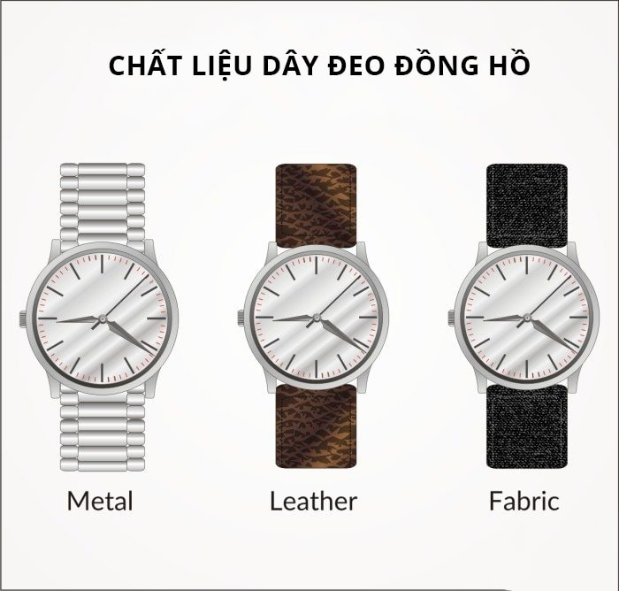 Chat-lieu-day-deo-dong-ho