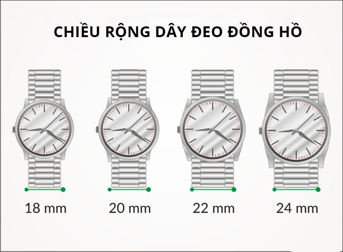 Chieu-rong-day-deo-dong-ho