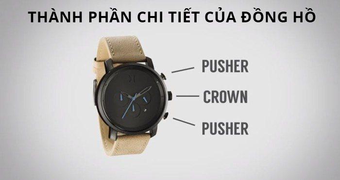 Thanh-phan-chi-tiet-dong-ho